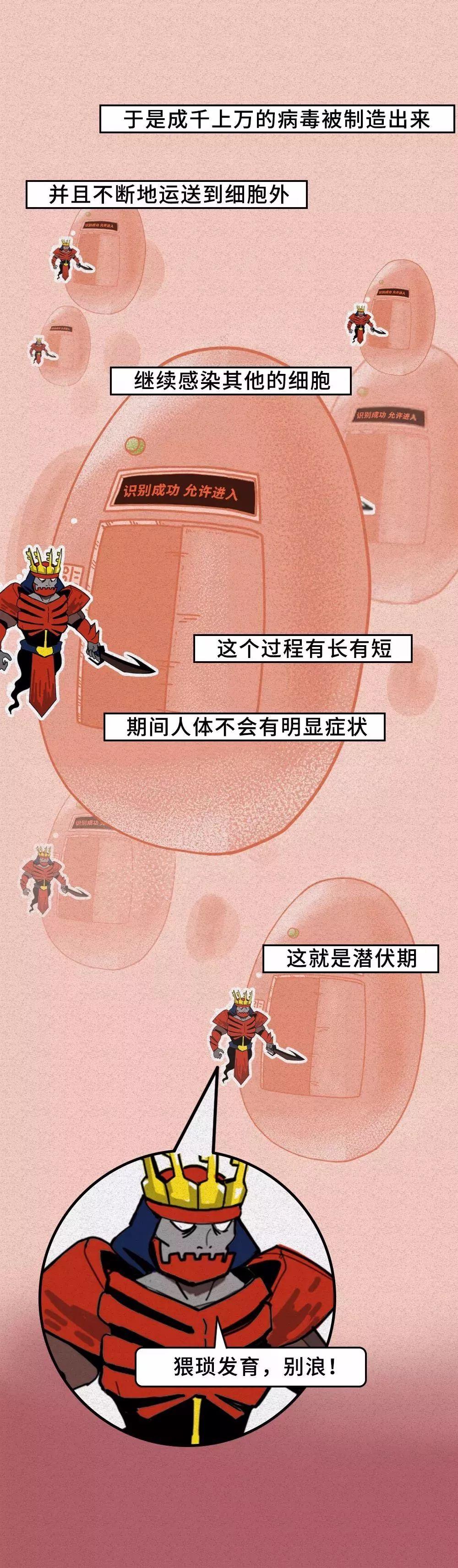細胞戰斗實錄6.jpg